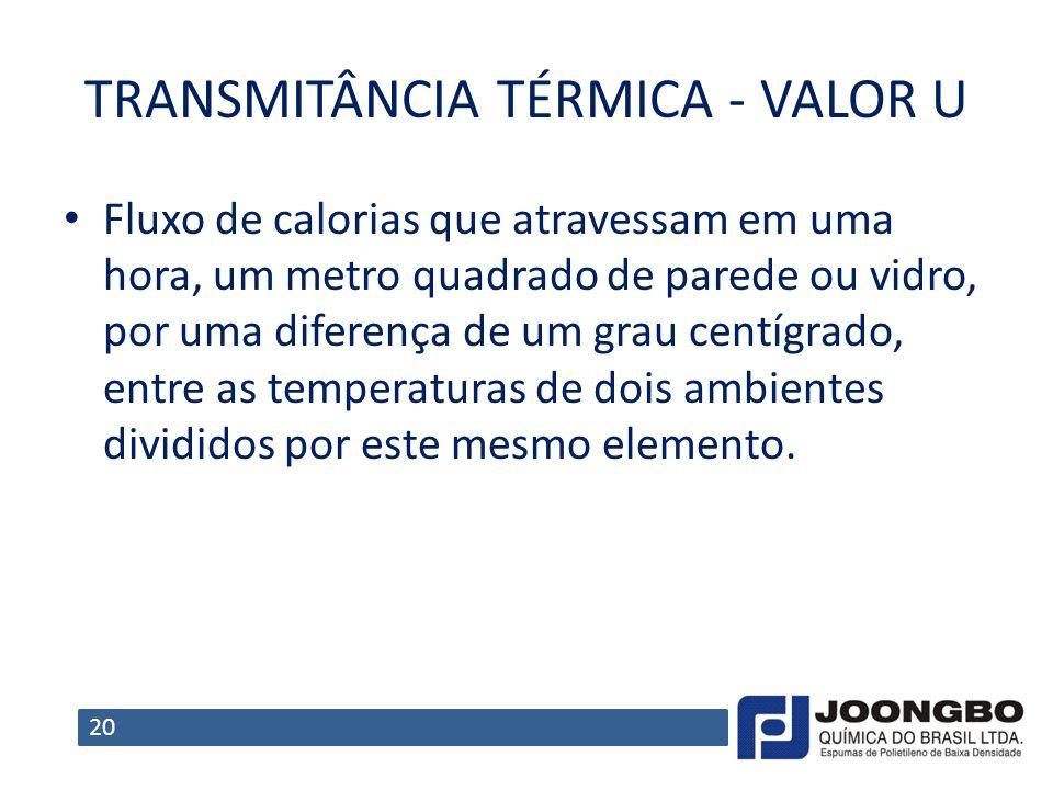 TRANSMITÂNCIA TÉRMICA - VALOR U Fluxo de calorias que atravessam em uma hora, um metro quadrado de parede ou vidro, por uma diferença de um grau centí