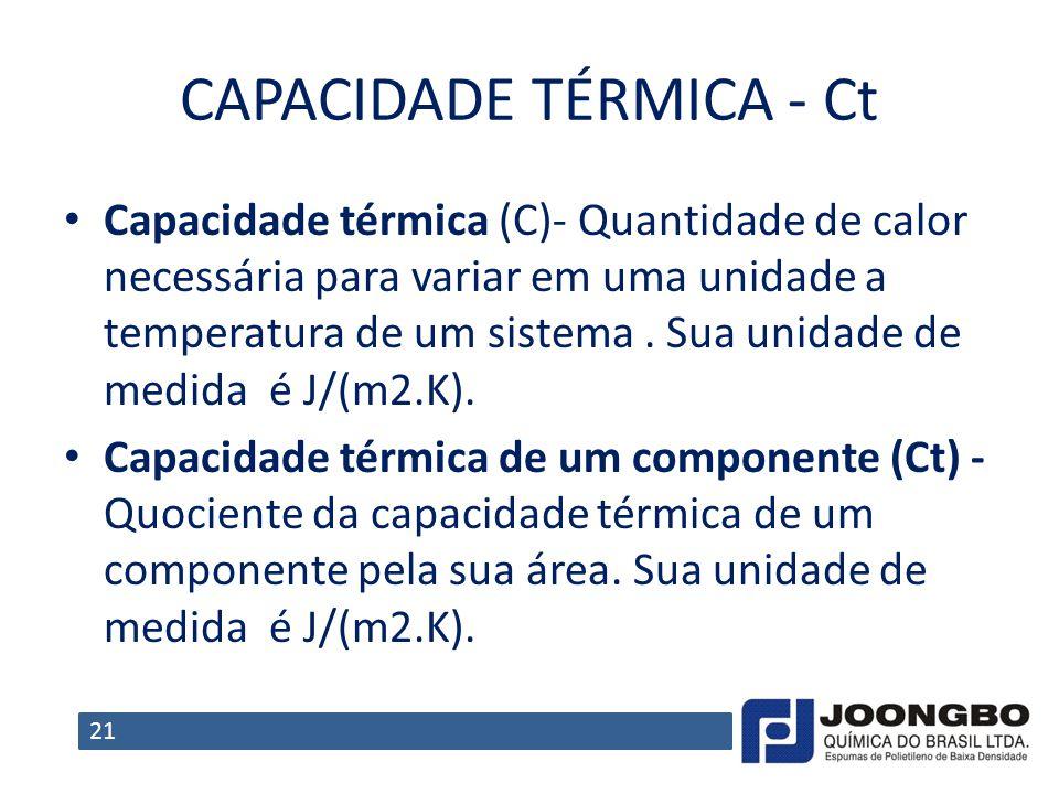 CAPACIDADE TÉRMICA - Ct Capacidade térmica (C)- Quantidade de calor necessária para variar em uma unidade a temperatura de um sistema. Sua unidade de