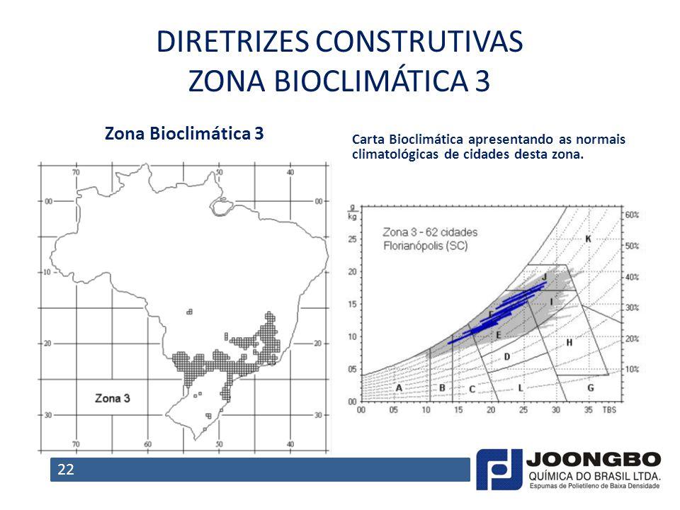 DIRETRIZES CONSTRUTIVAS ZONA BIOCLIMÁTICA 3 Zona Bioclimática 3 Carta Bioclimática apresentando as normais climatológicas de cidades desta zona. 22