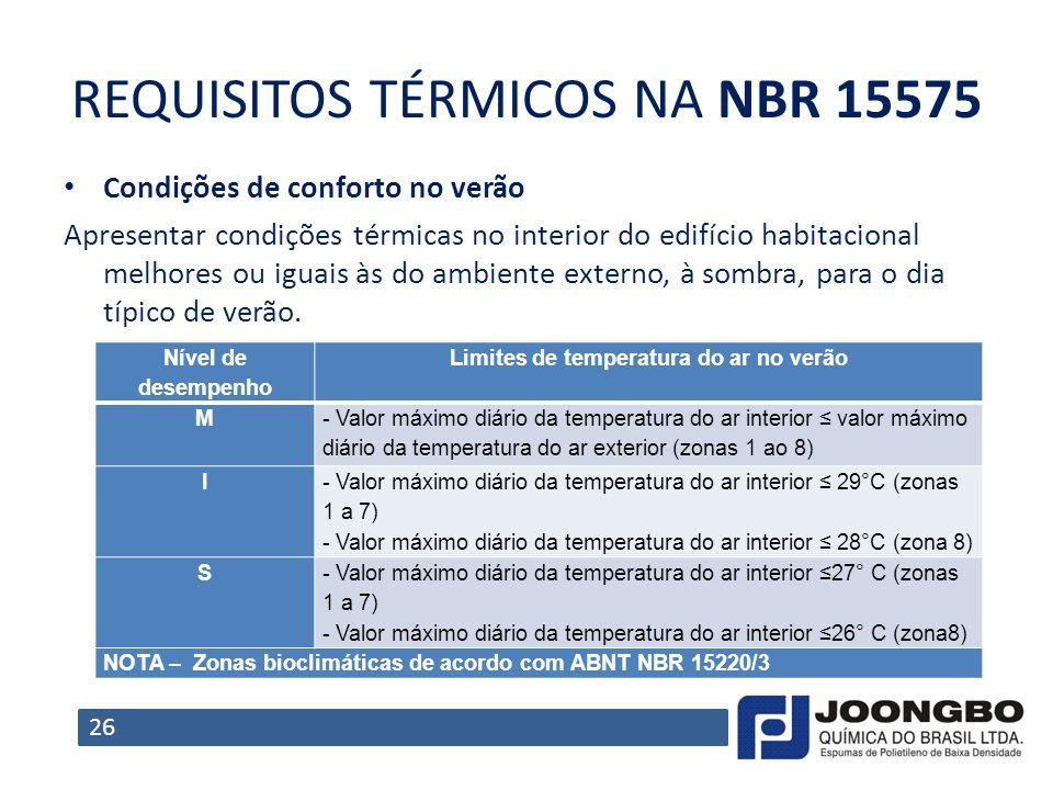 REQUISITOS TÉRMICOS NA NBR 15575 Condições de conforto no verão Apresentar condições térmicas no interior do edifício habitacional melhores ou iguais