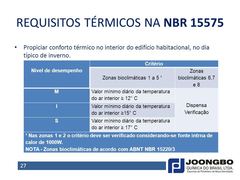 REQUISITOS TÉRMICOS NA NBR 15575 Propiciar conforto térmico no interior do edifício habitacional, no dia típico de inverno. 27 Nível de desempenho Cri