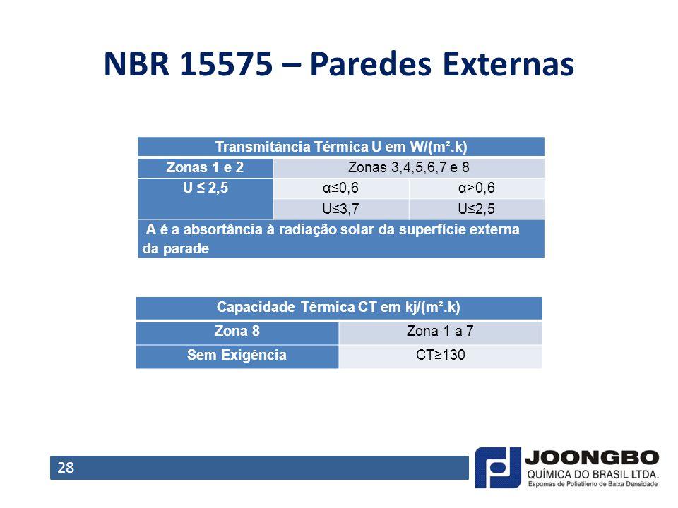 NBR 15575 – Paredes Externas 28 Capacidade Têrmica CT em kj/(m².k) Zona 8Zona 1 a 7 Sem ExigênciaCT130 Transmitância Térmica U em W/(m².k) Zonas 1 e 2