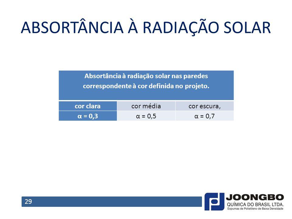 ABSORTÂNCIA À RADIAÇÃO SOLAR 29 Absortância à radiação solar nas paredes correspondente à cor definida no projeto. cor claracor médiacor escura, α = 0