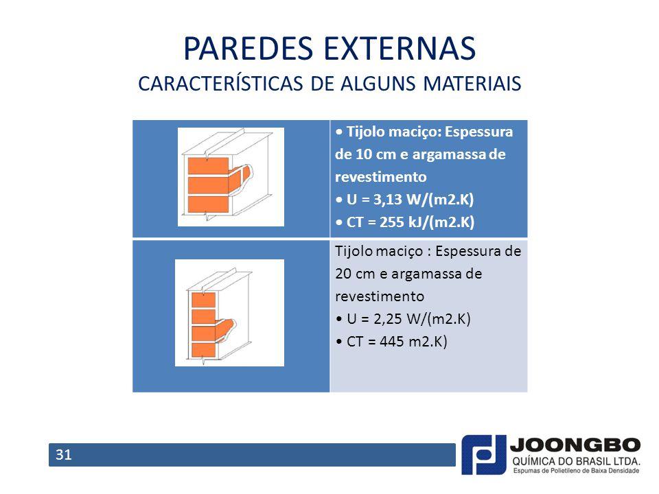 PAREDES EXTERNAS CARACTERÍSTICAS DE ALGUNS MATERIAIS 31 Tijolo maciço: Espessura de 10 cm e argamassa de revestimento U = 3,13 W/(m2.K) CT = 255 kJ/(m