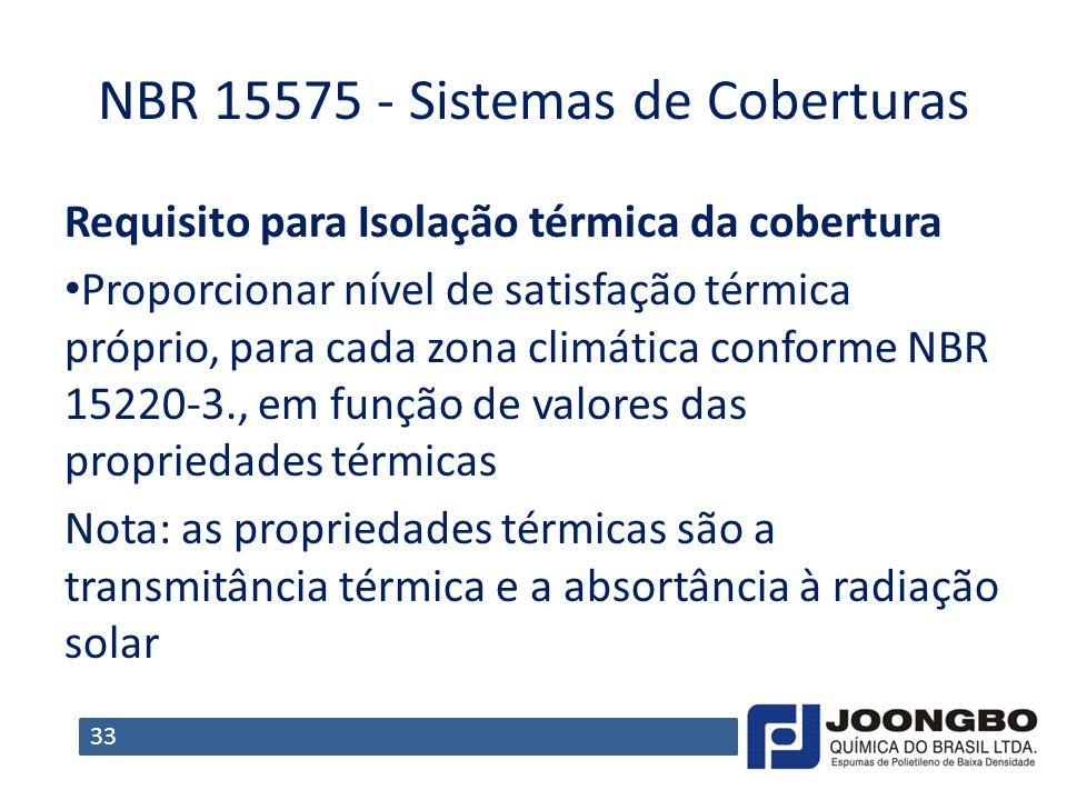 NBR 15575 Sistemas de Coberturas Requisito para Isolação térmica da cobertura Proporcionar nível de satisfação térmica próprio, para cada zona climáti