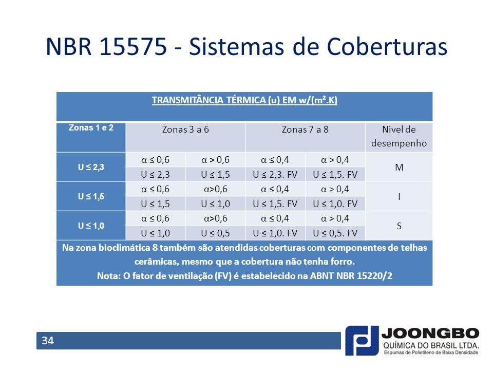 NBR 15575 Sistemas de Coberturas TRANSMITÂNCIA TÉRMICA (u) EM w/(m².K) Zonas 1 e 2 Zonas 3 a 6Zonas 7 a 8 Nivel de desempenho U 2,3 α 0,6α > 0,6α 0,4α