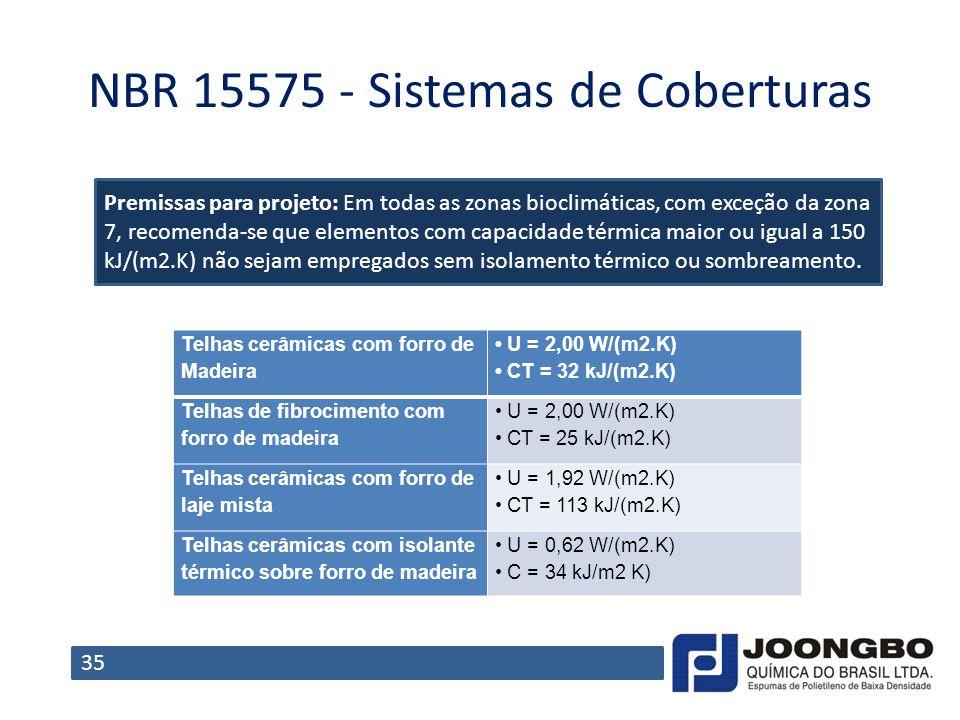 NBR 15575 Sistemas de Coberturas 35 Premissas para projeto: Em todas as zonas bioclimáticas, com exceção da zona 7, recomenda-se que elementos com cap