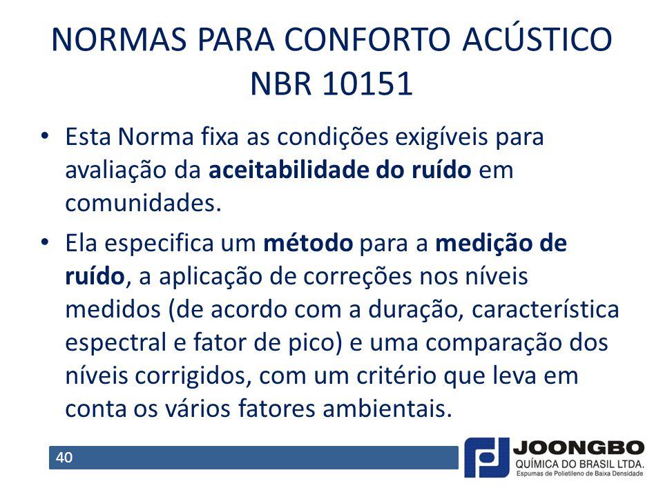 NORMAS PARA CONFORTO ACÚSTICO NBR 10151 Esta Norma fixa as condições exigíveis para avaliação da aceitabilidade do ruído em comunidades. Ela especific