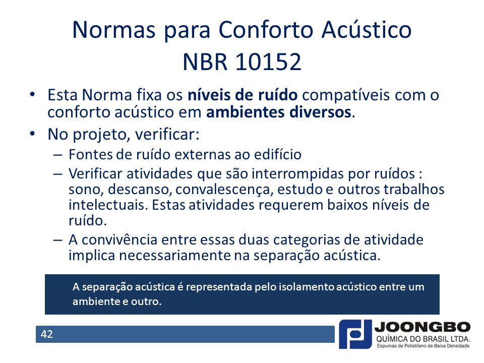 Normas para Conforto Acústico NBR 10152 Esta Norma fixa os níveis de ruído compatíveis com o conforto acústico em ambientes diversos. No projeto, veri