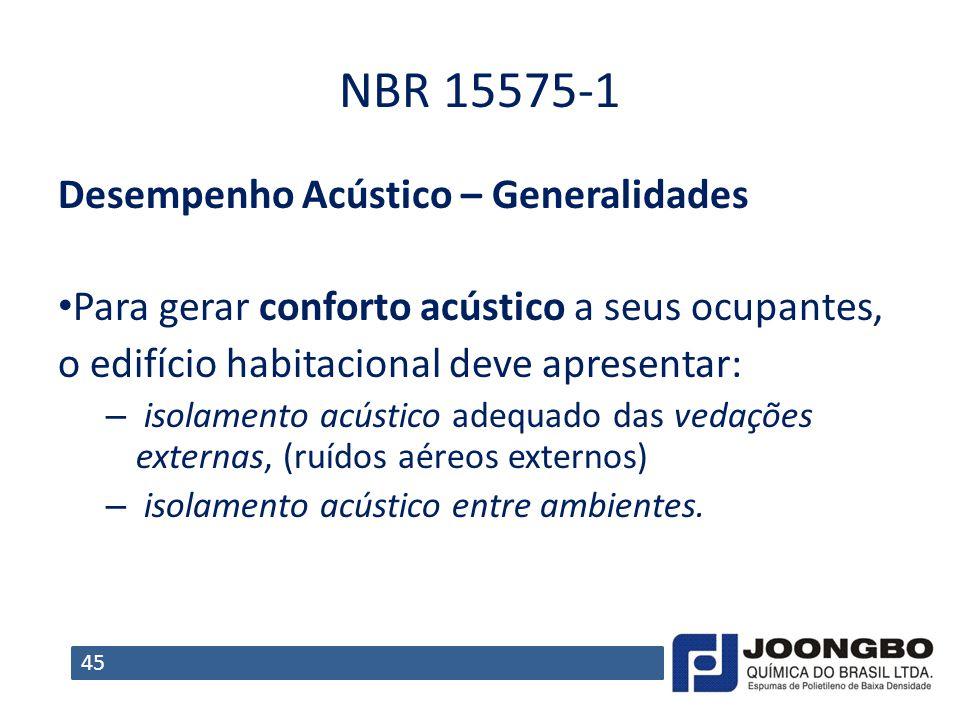 NBR 155751 Desempenho Acústico – Generalidades Para gerar conforto acústico a seus ocupantes, o edifício habitacional deve apresentar: – isolamento ac
