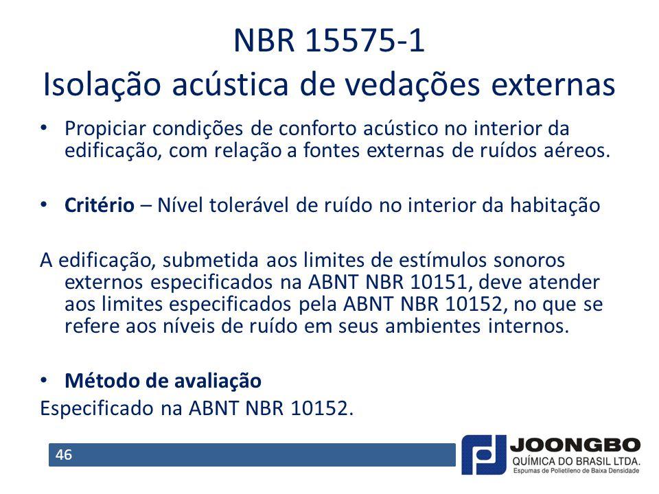 NBR 155751 Isolação acústica de vedações externas Propiciar condições de conforto acústico no interior da edificação, com relação a fontes externas de