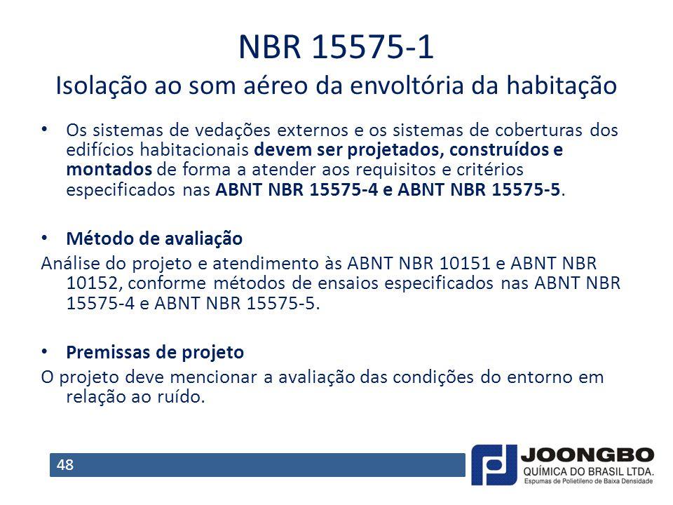 NBR 155751 Isolação ao som aéreo da envoltória da habitação Os sistemas de vedações externos e os sistemas de coberturas dos edifícios habitacionais d