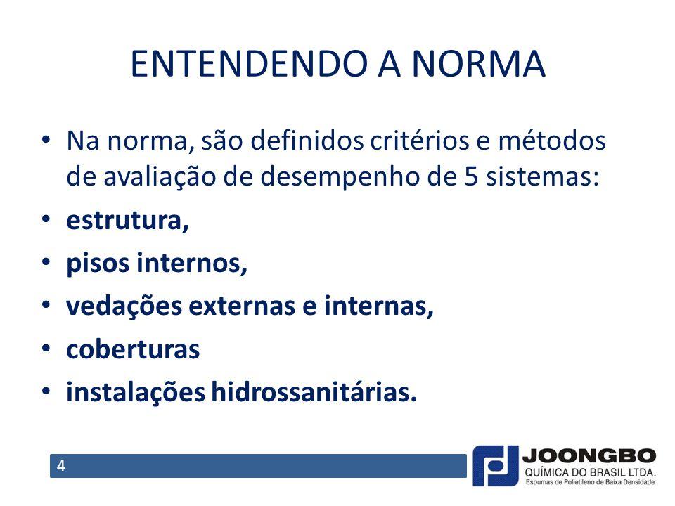 ENTENDENDO A NORMA Na norma, são definidos critérios e métodos de avaliação de desempenho de 5 sistemas: estrutura, pisos internos, vedações externas
