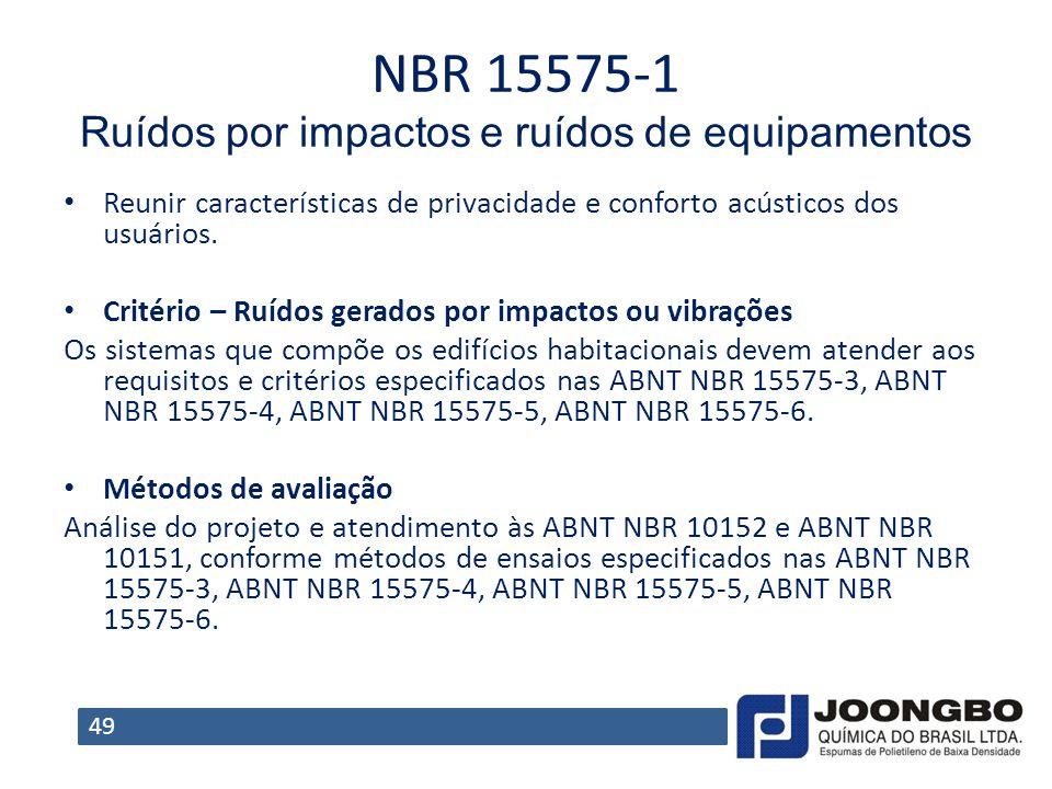 NBR 155751 Ruídos por impactos e ruídos de equipamentos Reunir características de privacidade e conforto acústicos dos usuários. Critério – Ruídos ger