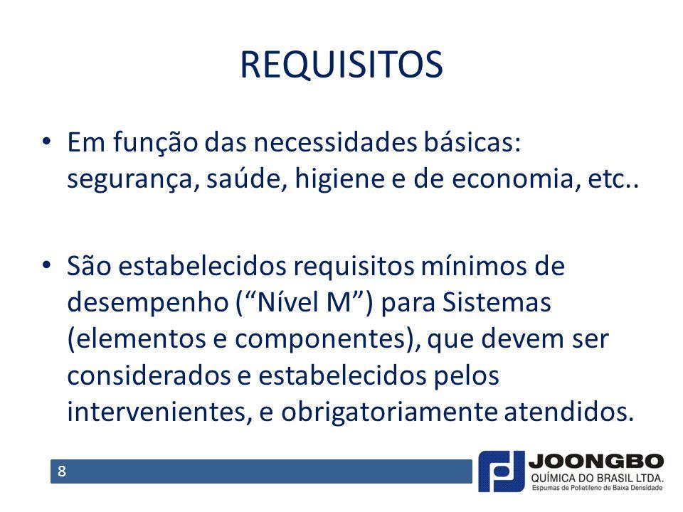 REQUISITOS Em função das necessidades básicas: segurança, saúde, higiene e de economia, etc.. São estabelecidos requisitos mínimos de desempenho (Níve