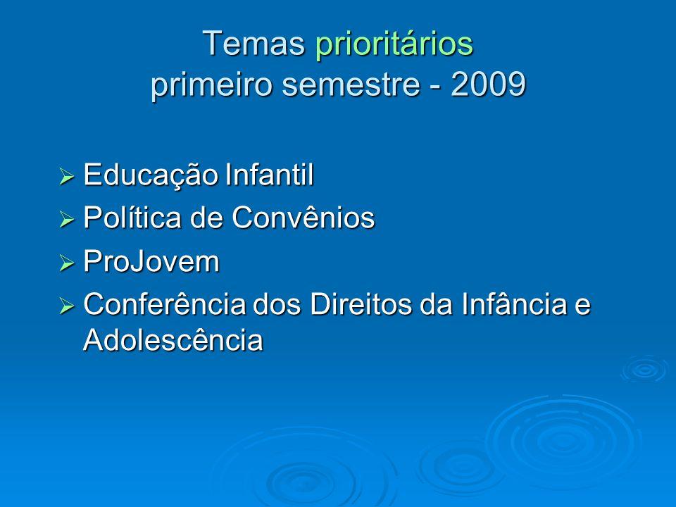 Temas prioritários primeiro semestre - 2009 Educação Infantil Educação Infantil Política de Convênios Política de Convênios ProJovem ProJovem Conferência dos Direitos da Infância e Adolescência Conferência dos Direitos da Infância e Adolescência