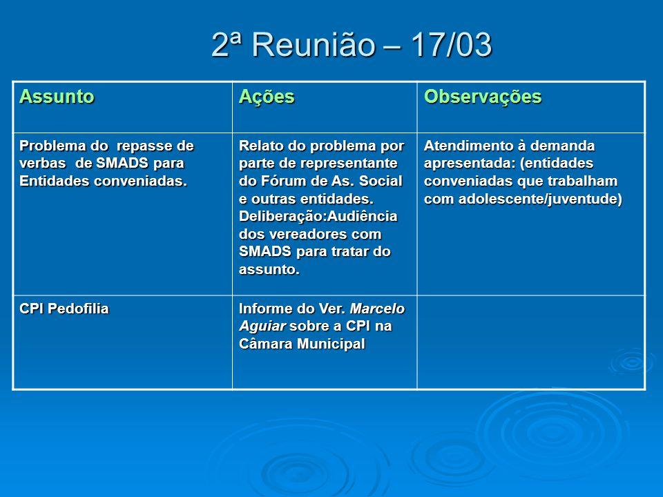 2ª Reunião – 17/03 AssuntoAçõesObservações Problema do repasse de verbas de SMADS para Entidades conveniadas.