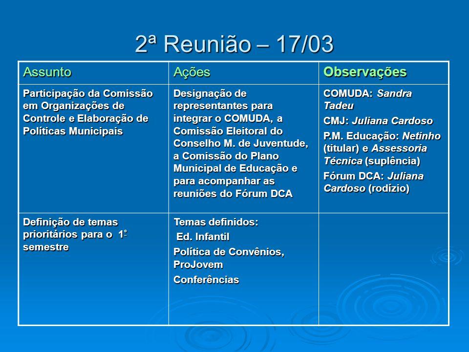 2ª Reunião – 17/03 AssuntoAçõesObservações Participação da Comissão em Organizações de Controle e Elaboração de Políticas Municipais Designação de representantes para integrar o COMUDA, a Comissão Eleitoral do Conselho M.