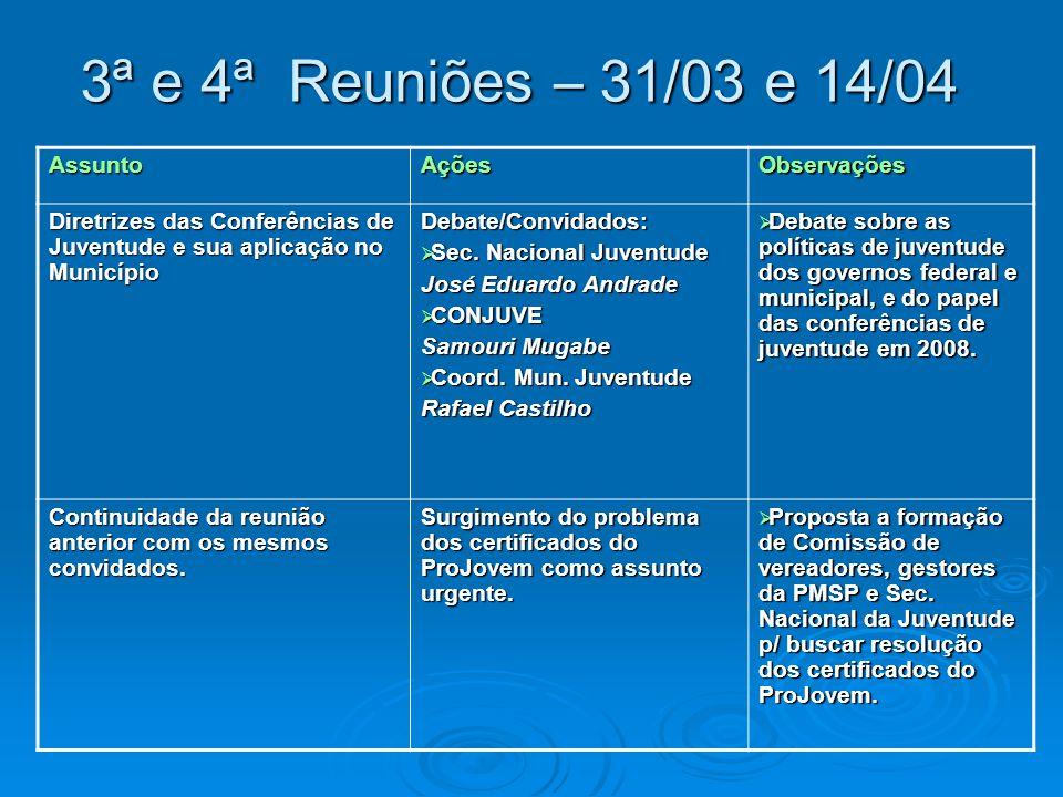 3ª e 4ª Reuniões – 31/03 e 14/04 AssuntoAçõesObservações Diretrizes das Conferências de Juventude e sua aplicação no Município Debate/Convidados: Sec.