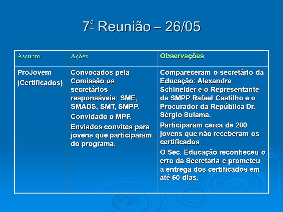 7ª Reunião – 26/05 AssuntoAçõesObservações ProJovem(Certificados) Convocados pela Comissão os secretários responsáveis: SME, SMADS, SMT, SMPP.