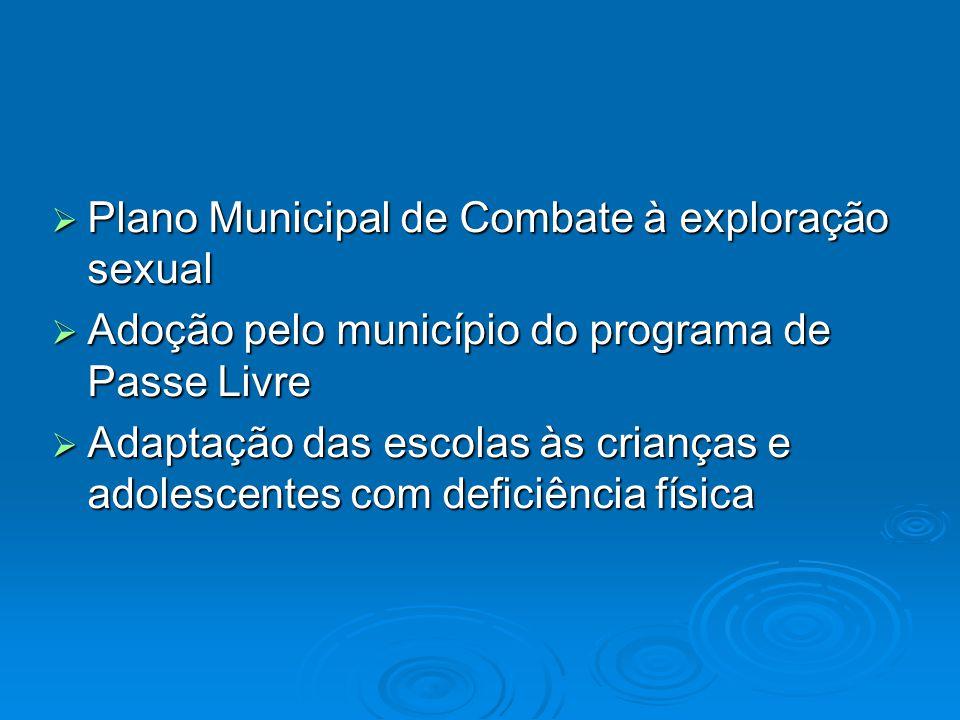 Requerimentos/Ofícios Data/DestinoAssuntoRespostaProposição 10/03CMDCA Pedido de informação sobre as políticas referentes a crianças e adolescentes em execução no Município de São Paulo.