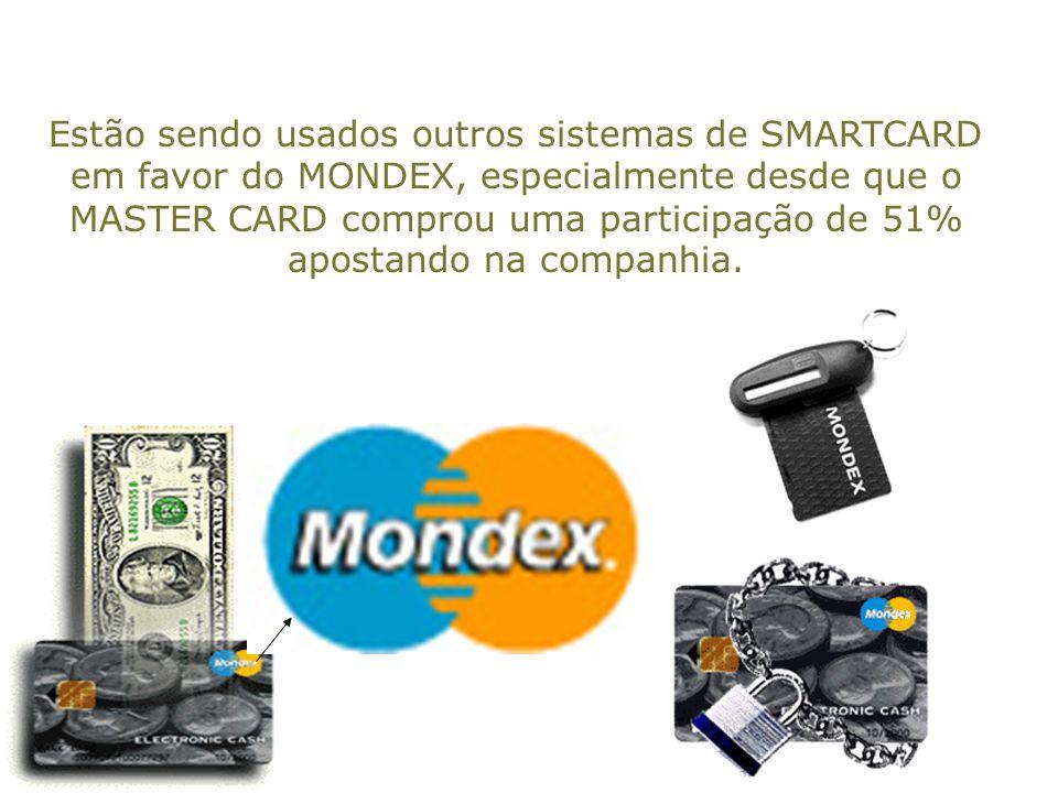 Mais de 250 corporações em 20 países estão envolvidos trazendo MONDEX para o mundo e muitas nações já foram privilegiadas para usar o sistema; entre e