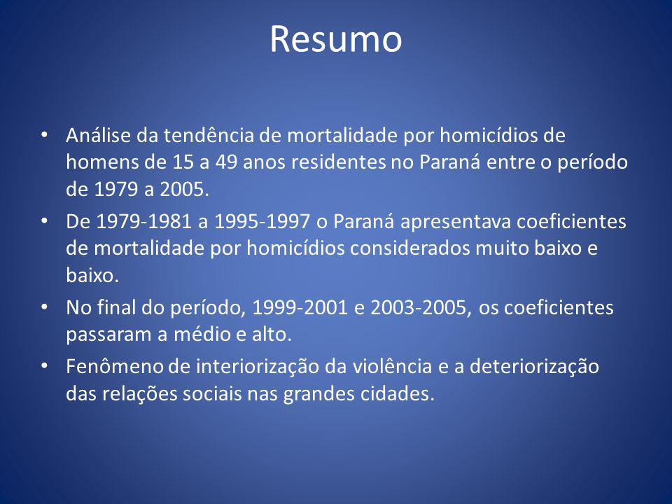 Resumo Análise da tendência de mortalidade por homicídios de homens de 15 a 49 anos residentes no Paraná entre o período de 1979 a 2005.