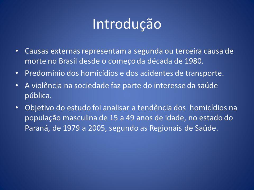 Método Estudo exploratório, tipo ecológico, da mortalidade por homicídios em residentes no Estado do Paraná entre o período de 1979 a 2005.