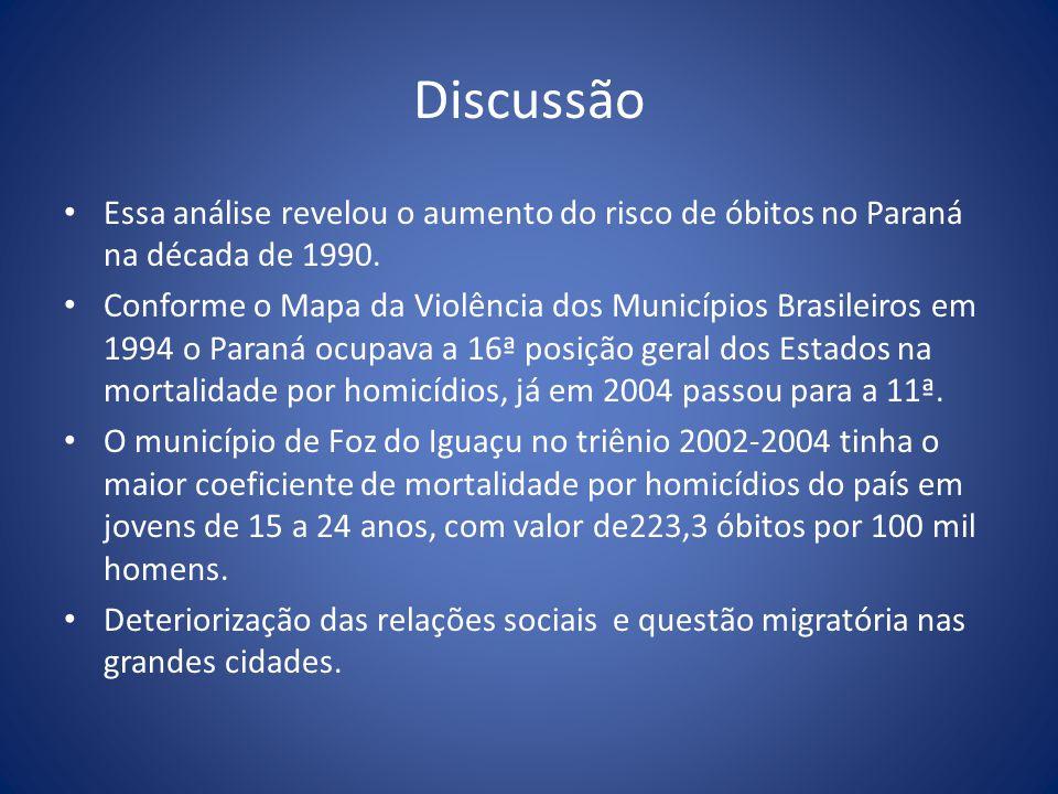Discussão Essa análise revelou o aumento do risco de óbitos no Paraná na década de 1990.