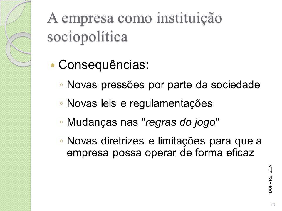 A empresa como instituição sociopolítica Consequências: Novas pressões por parte da sociedade Novas leis e regulamentações Mudanças nas