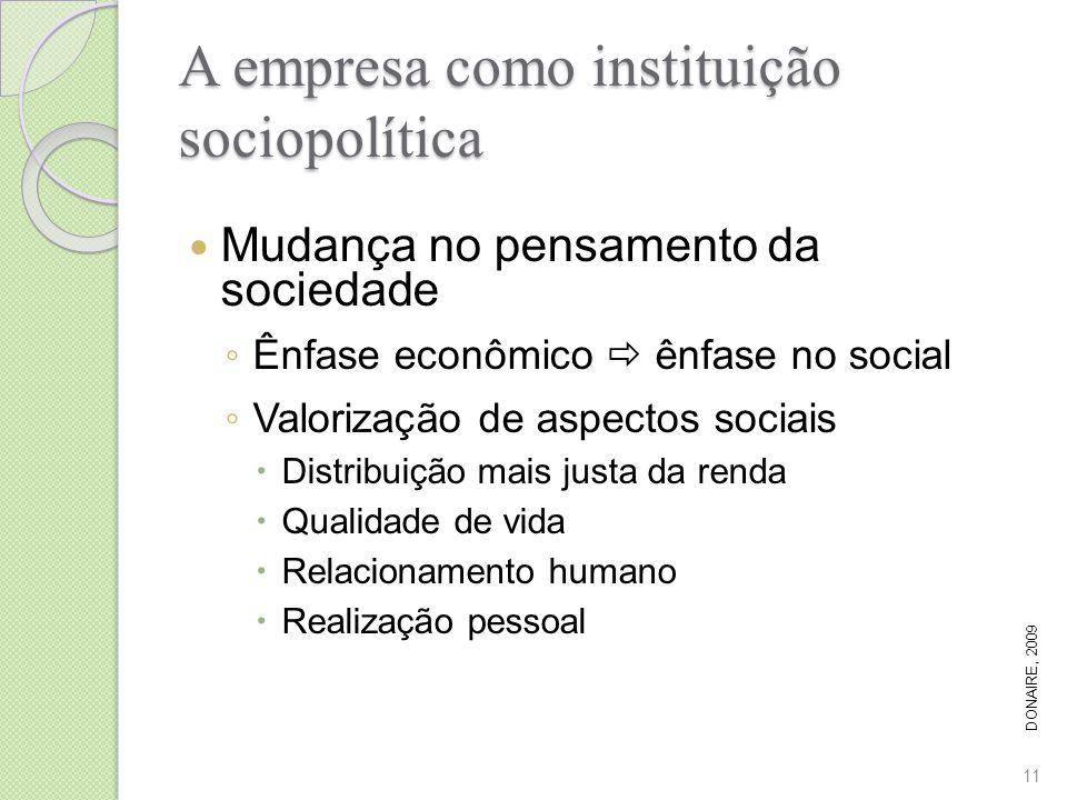 A empresa como instituição sociopolítica Mudança no pensamento da sociedade Ênfase econômico ênfase no social Valorização de aspectos sociais Distribu
