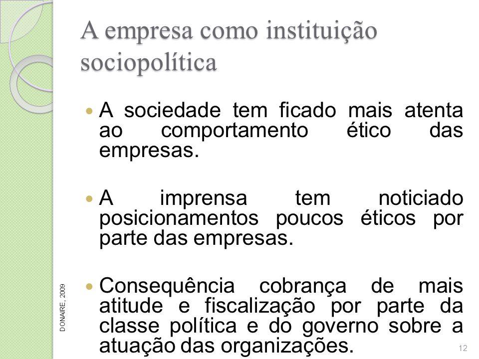 A empresa como instituição sociopolítica A sociedade tem ficado mais atenta ao comportamento ético das empresas. A imprensa tem noticiado posicionamen