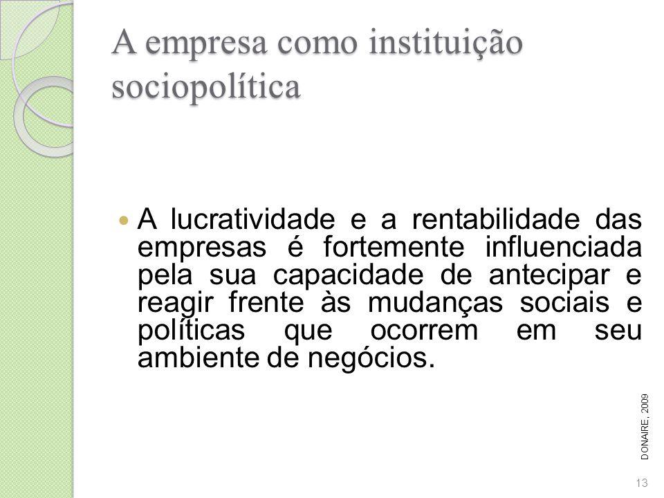 A empresa como instituição sociopolítica A lucratividade e a rentabilidade das empresas é fortemente influenciada pela sua capacidade de antecipar e r