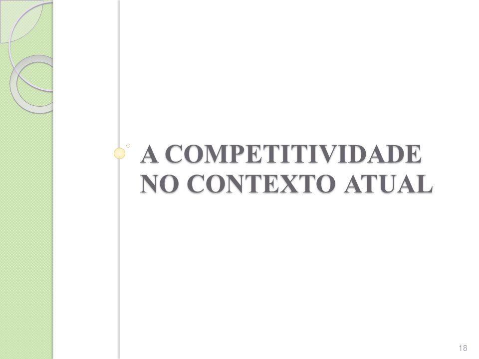 A COMPETITIVIDADE NO CONTEXTO ATUAL 18