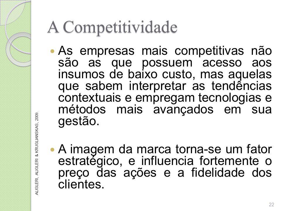 A Competitividade As empresas mais competitivas não são as que possuem acesso aos insumos de baixo custo, mas aquelas que sabem interpretar as tendênc