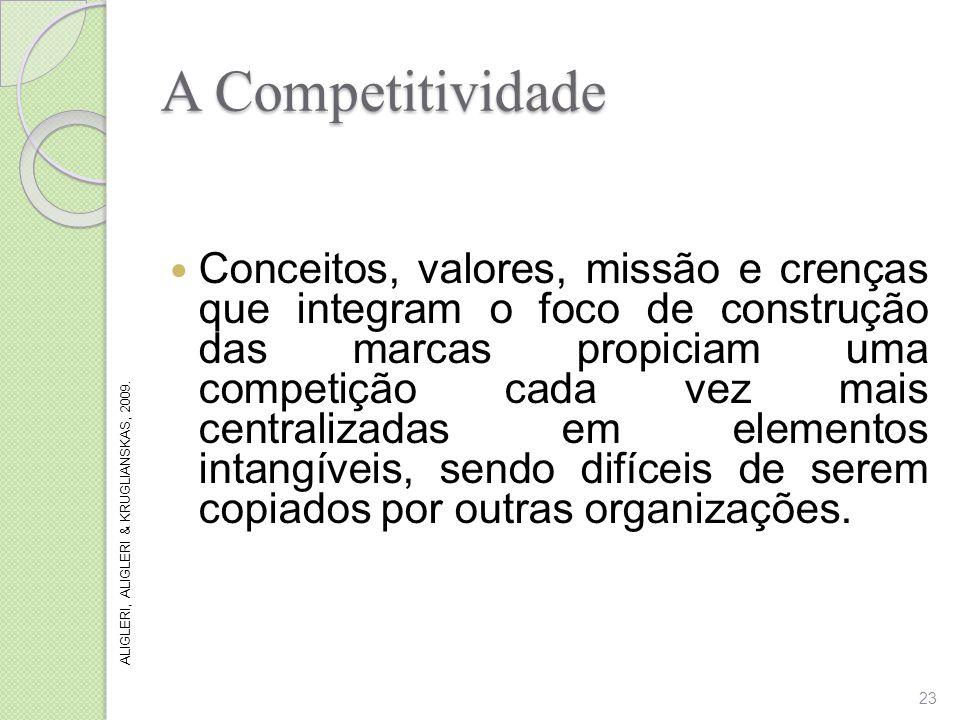 A Competitividade Conceitos, valores, missão e crenças que integram o foco de construção das marcas propiciam uma competição cada vez mais centralizad