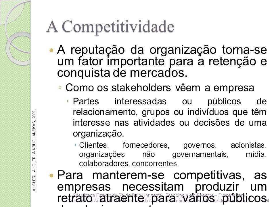 Faculdade Estácio de Sá de Belo Horizonte - Tecnologia em Eventos – Eventos com Consciência Ambiental Profª. Fernanda Alves R. Guimarães – www.fernand