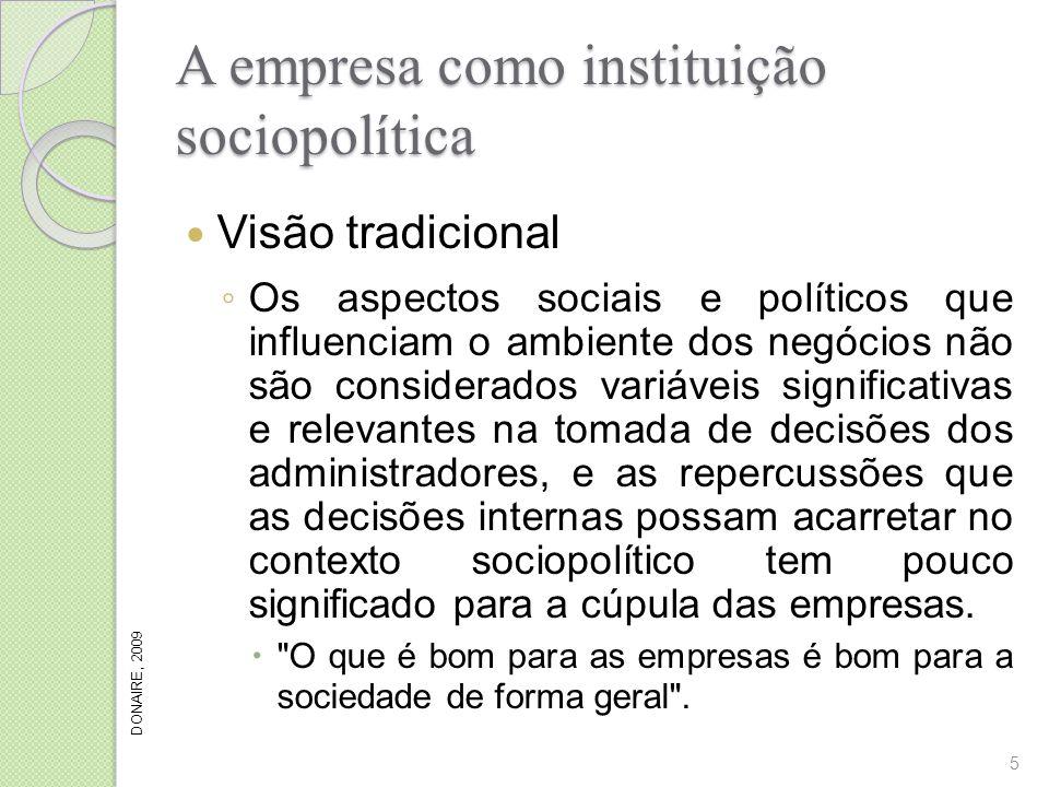 A empresa como instituição sociopolítica Mudança no ambiente das empresas Surgimento de novos papéis (resultado das alterações no ambiente que operam – social e ambiental).