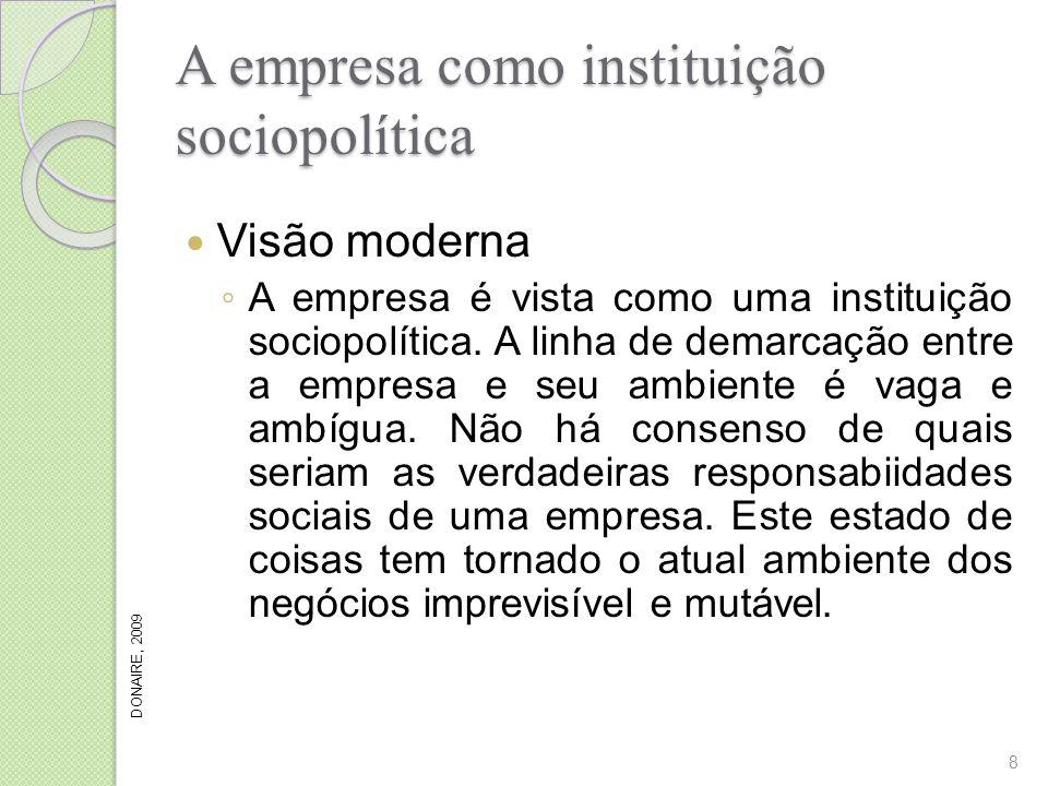 A empresa como instituição sociopolítica Visão moderna A empresa é vista como uma instituição sociopolítica. A linha de demarcação entre a empresa e s