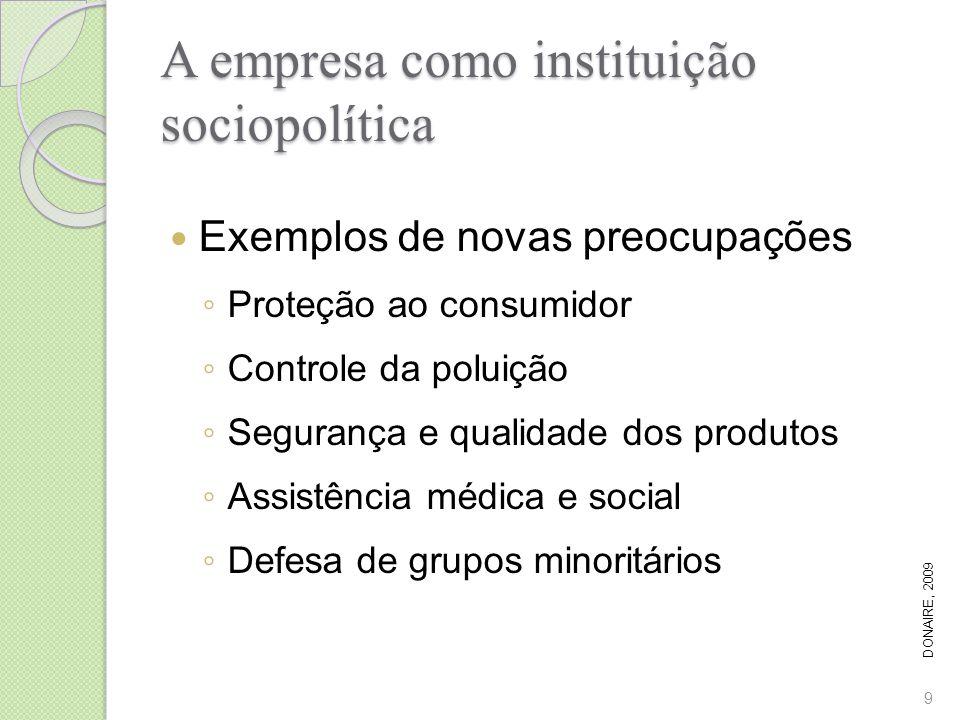 A empresa como instituição sociopolítica Exemplos de novas preocupações Proteção ao consumidor Controle da poluição Segurança e qualidade dos produtos