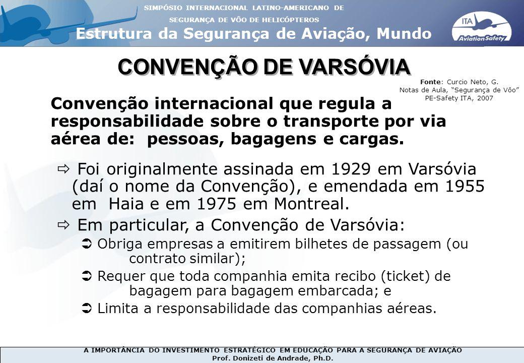 A IMPORTÂNCIA DO INVESTIMENTO ESTRATÉGICO EM EDUCAÇÃO PARA A SEGURANÇA DE AVIAÇÃO Prof. Donizeti de Andrade, Ph.D. CONVENÇÃO DE VARSÓVIA Convenção int
