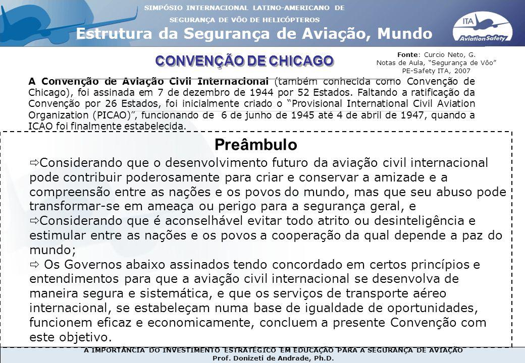 A IMPORTÂNCIA DO INVESTIMENTO ESTRATÉGICO EM EDUCAÇÃO PARA A SEGURANÇA DE AVIAÇÃO Prof. Donizeti de Andrade, Ph.D. A Convenção de Aviação Civil Intern
