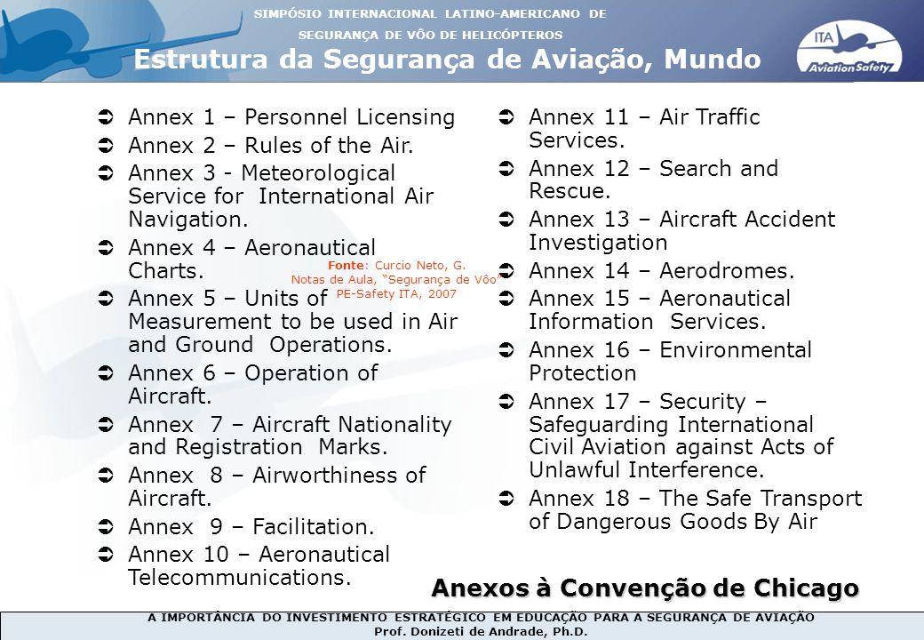 A IMPORTÂNCIA DO INVESTIMENTO ESTRATÉGICO EM EDUCAÇÃO PARA A SEGURANÇA DE AVIAÇÃO Prof. Donizeti de Andrade, Ph.D. Annex 1 – Personnel Licensing Annex