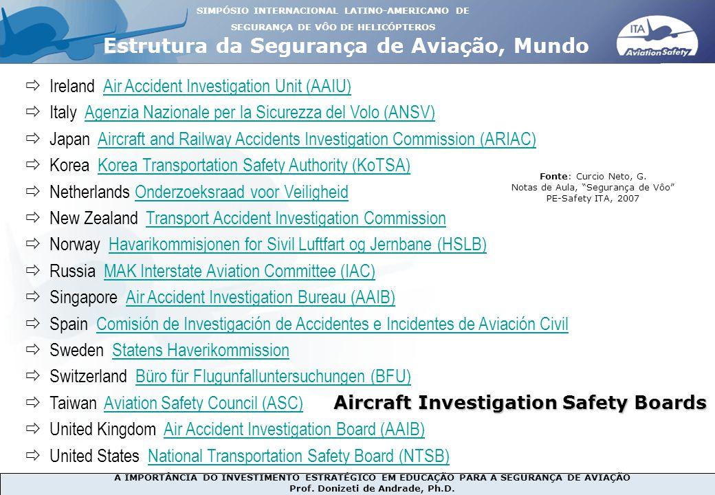A IMPORTÂNCIA DO INVESTIMENTO ESTRATÉGICO EM EDUCAÇÃO PARA A SEGURANÇA DE AVIAÇÃO Prof. Donizeti de Andrade, Ph.D. Aircraft Investigation Safety Board