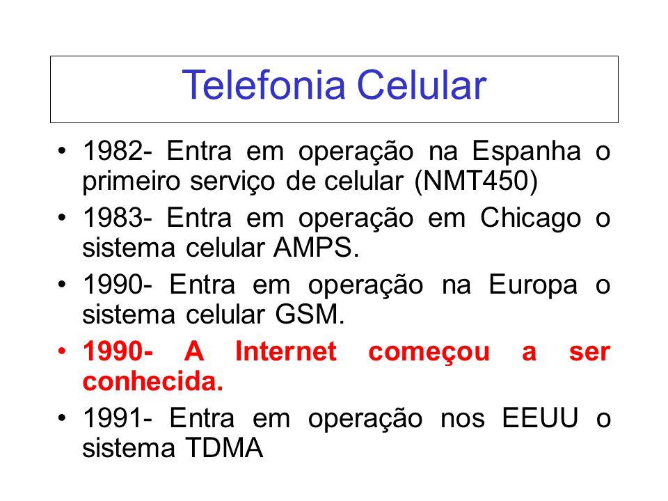 Telefonia Celular 1982- Entra em operação na Espanha o primeiro serviço de celular (NMT450) 1983- Entra em operação em Chicago o sistema celular AMPS.