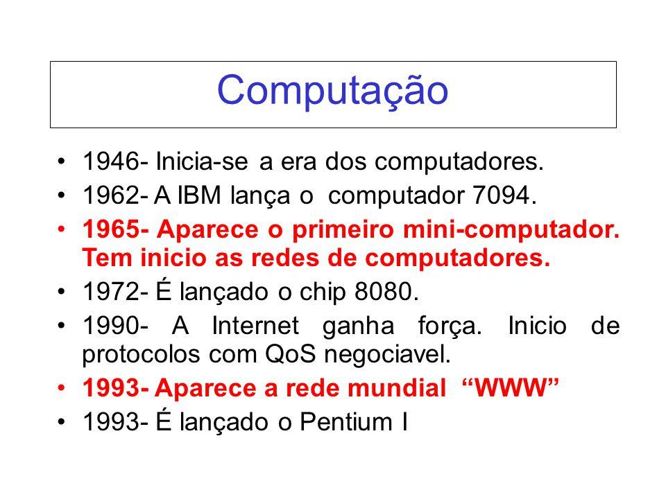 1946- Inicia-se a era dos computadores. 1962- A IBM lança o computador 7094. 1965- Aparece o primeiro mini-computador. Tem inicio as redes de computad