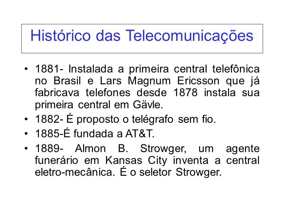 1881- Instalada a primeira central telefônica no Brasil e Lars Magnum Ericsson que já fabricava telefones desde 1878 instala sua primeira central em G