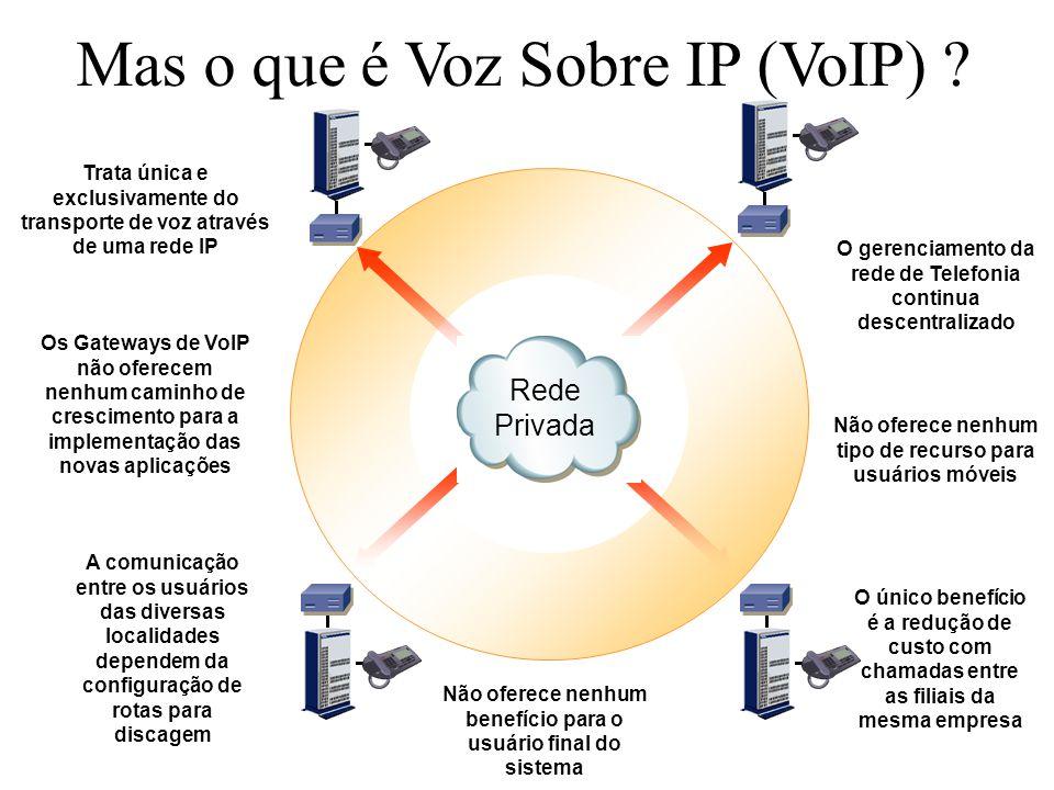 Mas o que é Voz Sobre IP (VoIP) ? O gerenciamento da rede de Telefonia continua descentralizado A comunicação entre os usuários das diversas localidad
