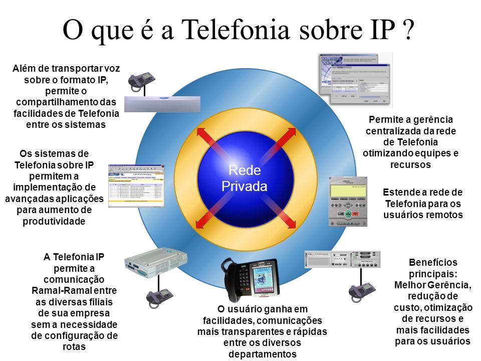 O que é a Telefonia sobre IP ? Permite a gerência centralizada da rede de Telefonia otimizando equipes e recursos A Telefonia IP permite a comunicação