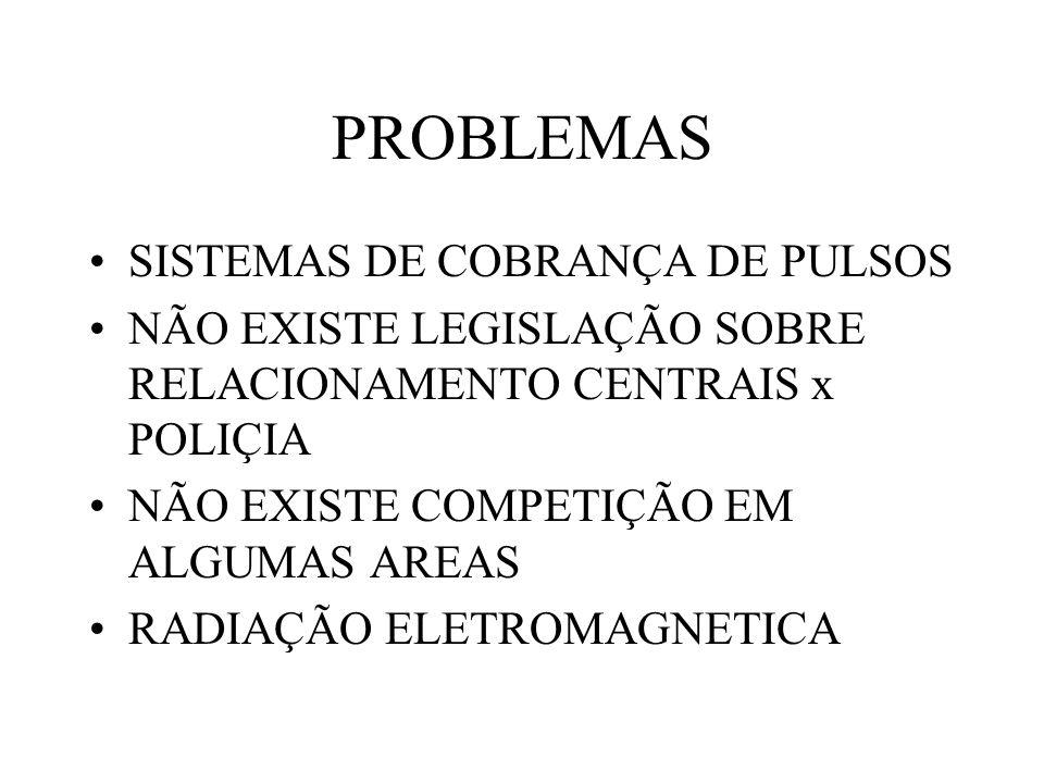 PROBLEMAS SISTEMAS DE COBRANÇA DE PULSOS NÃO EXISTE LEGISLAÇÃO SOBRE RELACIONAMENTO CENTRAIS x POLIÇIA NÃO EXISTE COMPETIÇÃO EM ALGUMAS AREAS RADIAÇÃO ELETROMAGNETICA